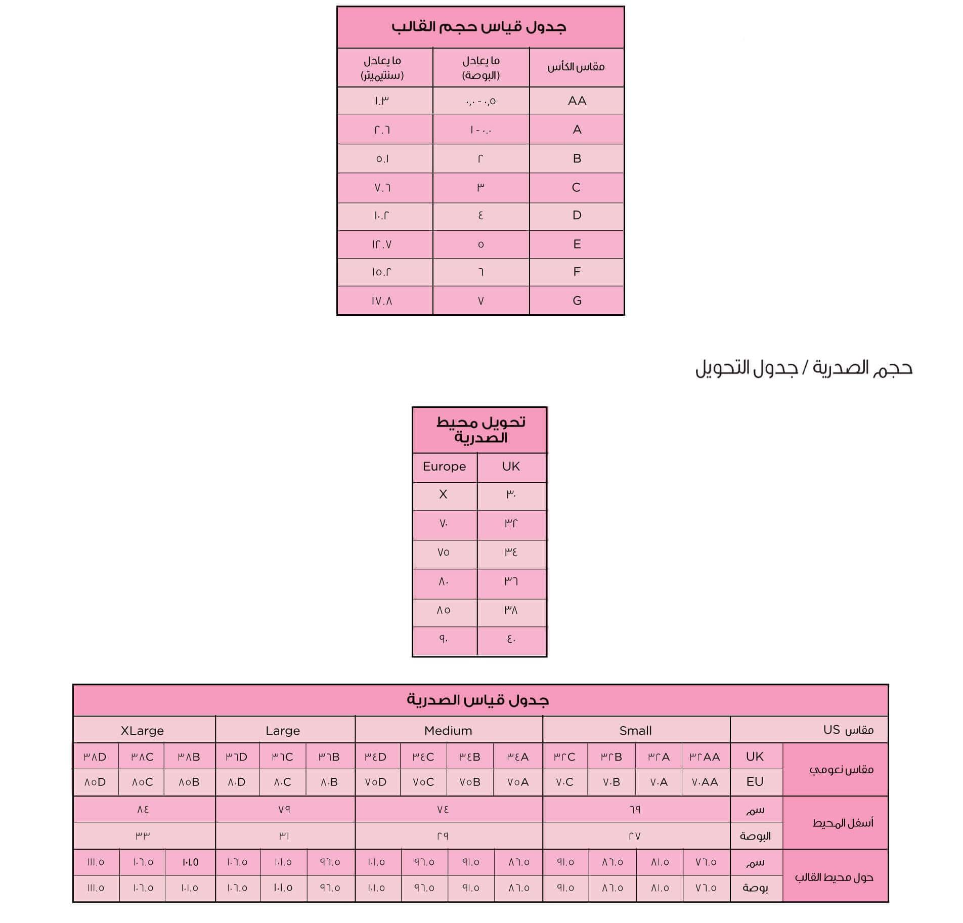 قياس حجم القالب و جدول الصدرية